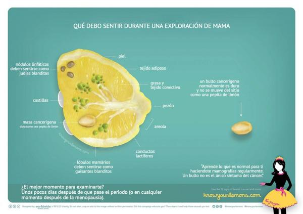 cancer-de-mama-limones-1